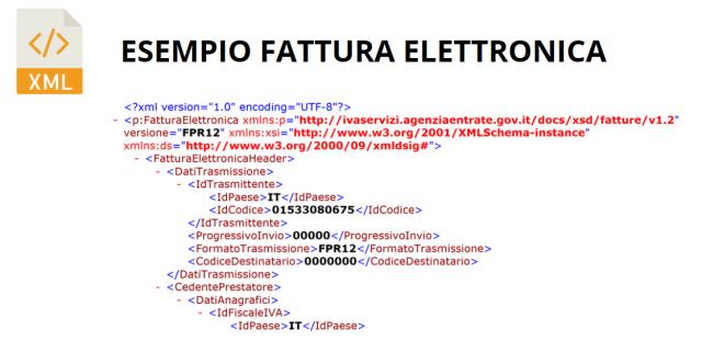 esempio-fatturazione-elettronica